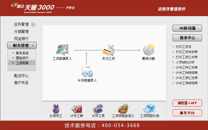 3000PRO9.jpg