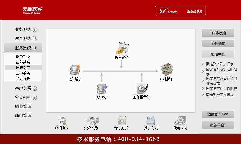 天耀S7商10.jpg